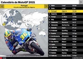 MOTOGP: Calendário da época de 2021 Interactivo (1) infographic