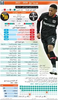 كرة قدم: يوروبا ليغ - دور الـ 32 الأخيرة، الجولة الأولى - 25 شباط infographic