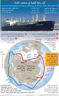 أعمال: أول رحلة قطبية في منتصف الشتاء infographic