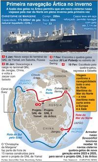 NEGÓCIOS: Primeira navegação no Ártico em pleno inverno infographic