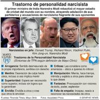 SALUD: Trastorno de personalidad narcisista infographic