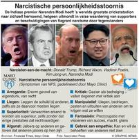 GEZONDHEID: Narcistische persoonlijkheidsstoornis infographic