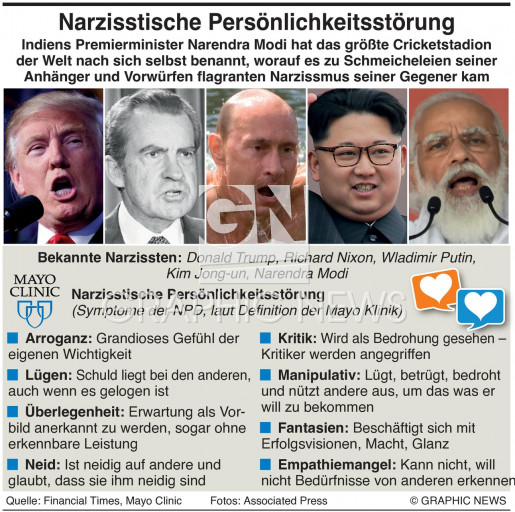 Narzisstische Persönlichkeitsstörung  infographic