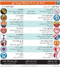 كرة قدم: قرعة دور الـ 16 لمسابقة يوروبا ليغ infographic