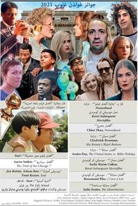 أفلام: جوائز غولدن غلوب 2021 infographic