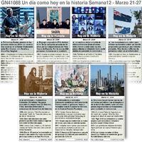 HISTORIA: Un día como hoy Marzo 21-27, 2021 (semana 12) infographic