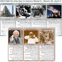 تاريخ: حدث في مثل هذا اليوم - 28 آذار - 3 نيسان - الأسبوع 13 infographic