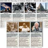 HISTORY: On this day March 28-April 3,  2021 (week 13) infographic