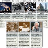 HISTORIA: Un día como hoy Marzo 28-Abril 3,  2021 (semana 13) infographic