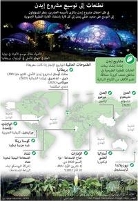 بيئة: تطلعات إلى توسيع مشروع إيدن infographic