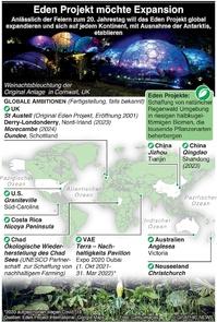UMWELT: Eden Projekt will expandieren infographic