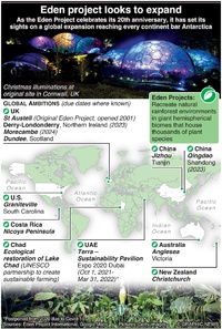 ENVIRONMENT: Eden Project looks to expand infographic