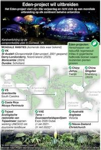 MILIEU: Eden-project wil uitbreiden infographic