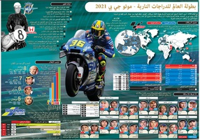 سباق دراجات نارية:  موتو جي بي 2021 - لوحة جدارية infographic