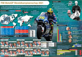 MOTOGP: Wallchart 2021 infographic