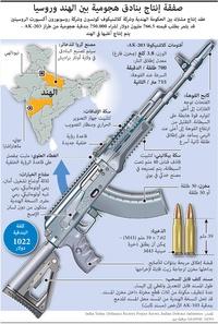 عسكري: صفقة إنتاج بنادق هجومية بين الهند وروسيا infographic