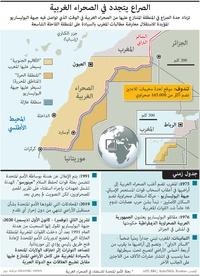 أفريقيا: الصراع يتجدد في الصحراء الغربية infographic