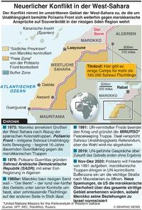 AFRIKA: Neuerlicher Konflikt in der West-Sahara infographic