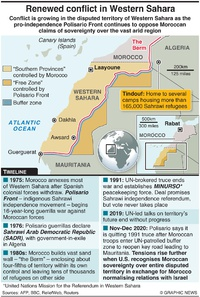 AFRICA: Renewed conflict in Western Sahara infographic