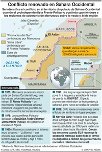 ÁFRICA: Conflicto renovado en Sahara Occidental infographic