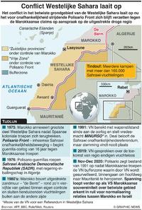 AFRIKA: Conflict Westelijke Sahara laait op infographic