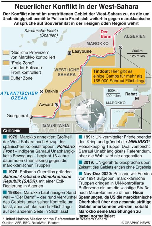 Neuerlicher Konflikt in der West-Sahara infographic