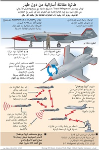 "MILITARY: Boeing ""loyal wingman"" drone infographic"