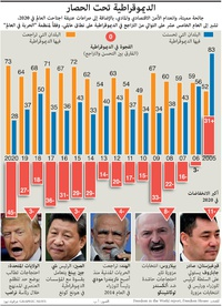 POLITICS: Democracy under siege infographic