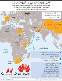 TELECOMS: China's peace cable infographic