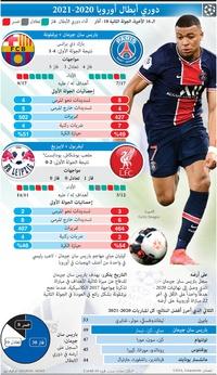 SOCCER: UEFA Champions League Last 16, 2nd leg, Mar 10 infographic