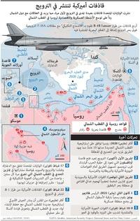 عسكري: قاذفات أميركية تنتشر في النرويج infographic