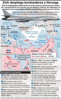 EJÉRCITOS: EUA despliega bombarderos en Noruega  infographic