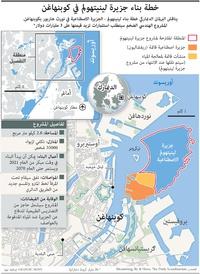 الدنمارك: خطة بناء جزيرة لينيتهولم في كوبنهاغن infographic