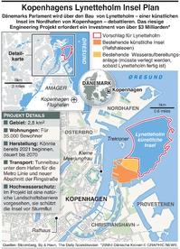 DÄNEMARK: Lynetteholm - Plan für künstliche Insel infographic