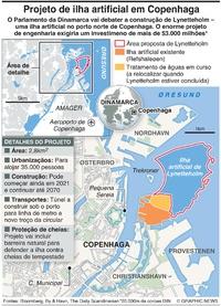 DINAMARCA: Projeto de ilha artificial de Lynetteholm infographic