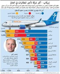 أعمال: إيركاب - أكبر شركة تأجير للطائرات في العالم infographic