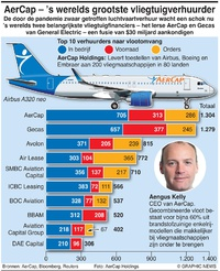 BUSINESS: FusiSamengaan vliegtuigverhuur infographic