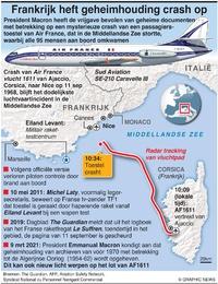 LUCHTVAART: Frankrijk heft geheimhouding vliegtuigcrash op infographic