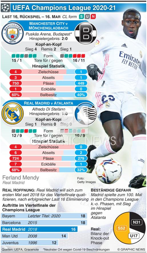 UEFA Champions League Last 16, Rückspiel, 16. Mar infographic