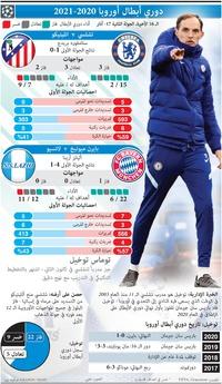 SOCCER: UEFA Champions League Last 16, 2nd leg, Mar 17 infographic