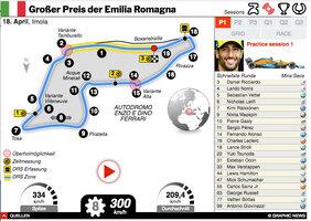 F1: Emilia Romagna GP 2021 interactive infographic