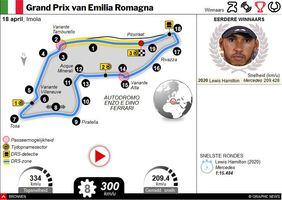 F1: GP van Emilia Romagna 2021 interactive infographic