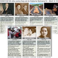 HISTORIA: Un día como hoy Abpril 4-10,  2021 (semana 14) infographic