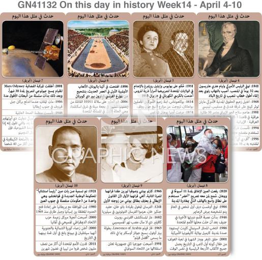 حدث في مثل هذا اليوم - 4 - 10 نيسان - الأسبوع 14 infographic