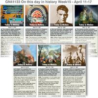 HISTORY: On this day April 11-17,  2021 (week 15) infographic