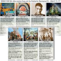 HISTORIA: Un día como hoy Abril 11-17,  2021 (semana 15) infographic