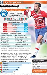 FUTEBOL: Liga Europa, Oitavos-final, 2ª mão, 18 Mar infographic