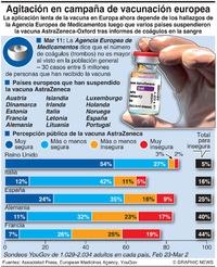 SALUD: Campaña de vacunación de Europa (1) infographic