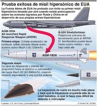 EJÉRCITOS: Primer misil hipersónico estadounidense infographic