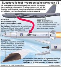 MILITARY: Eerste Amerikaanse hypersonische raket infographic